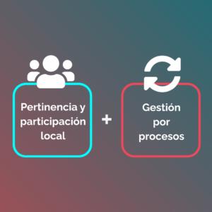 aps:pertiencia local, participación y gestión por procesos